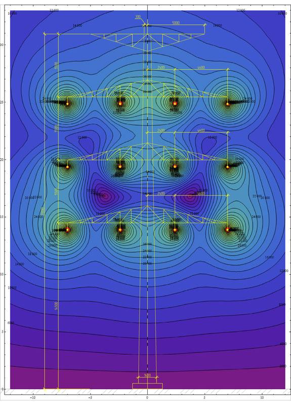 Распределение эквипотенциальных линий опоры ЛЭП