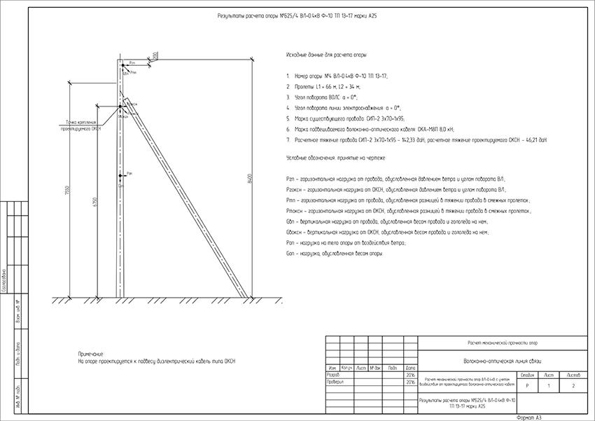 Эскиз опоры ВЛ-0,4кВ с проводом СИП-2